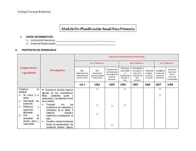 Teresa Clotilde Ojeda Sánchez: Planificación curricular anual para Primer Grado d...