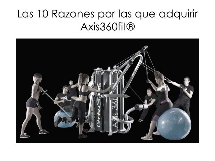 Las 10 razones  por las que adquirir Axis 360 fit  by Ortus Fitness via slideshare