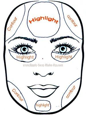 Best 25+ Square face makeup ideas on Pinterest | Face shapes, Face ...