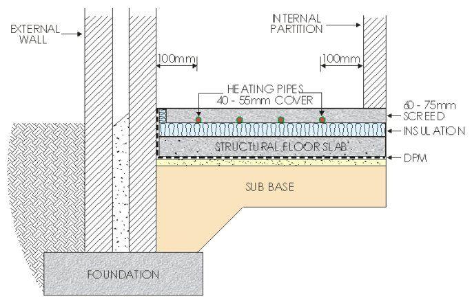 Slab Plus Screed With Ufh Floor Diagram