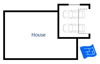 Here's a garage floor plan nestled within the rear of the home with side facing access. Click through to read more on garage design and home design.