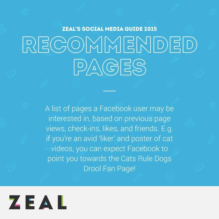 Social Media Glossary: Facebook's Recommended Pages #SocialMedia #Marketing
