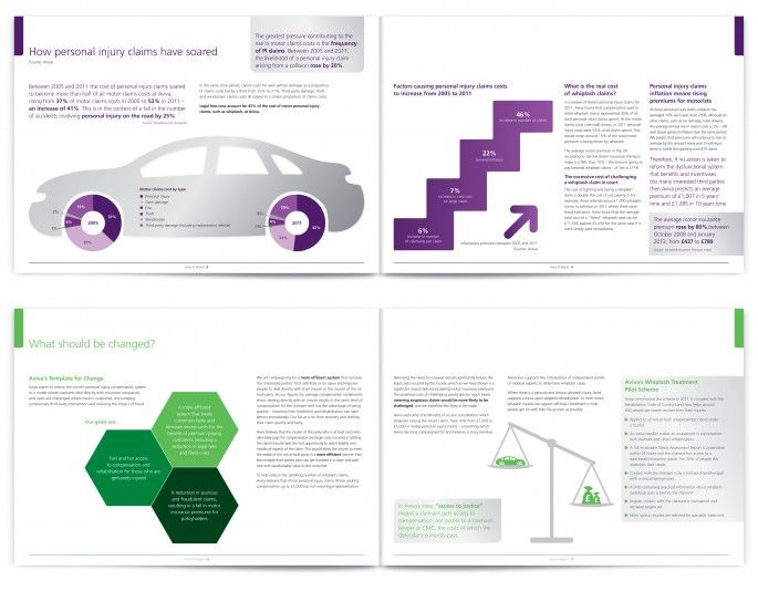 Road to Reform Infographic Report.    Full report - http://www.aviva.com/data/report-library/Road_to_Reform_-_Reducing_motor_premiums_by_reforming_the_personal_injury_claims_process.pdf