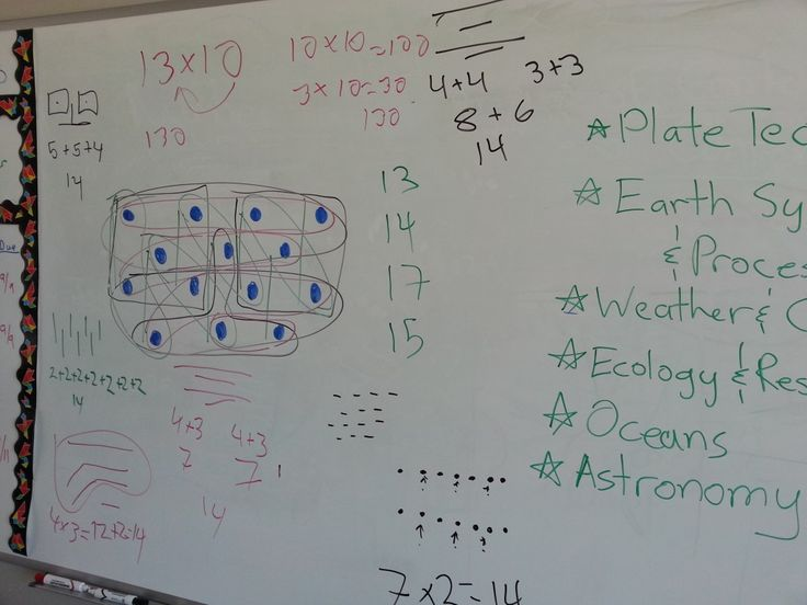 Our first number talk in 6th grade.
