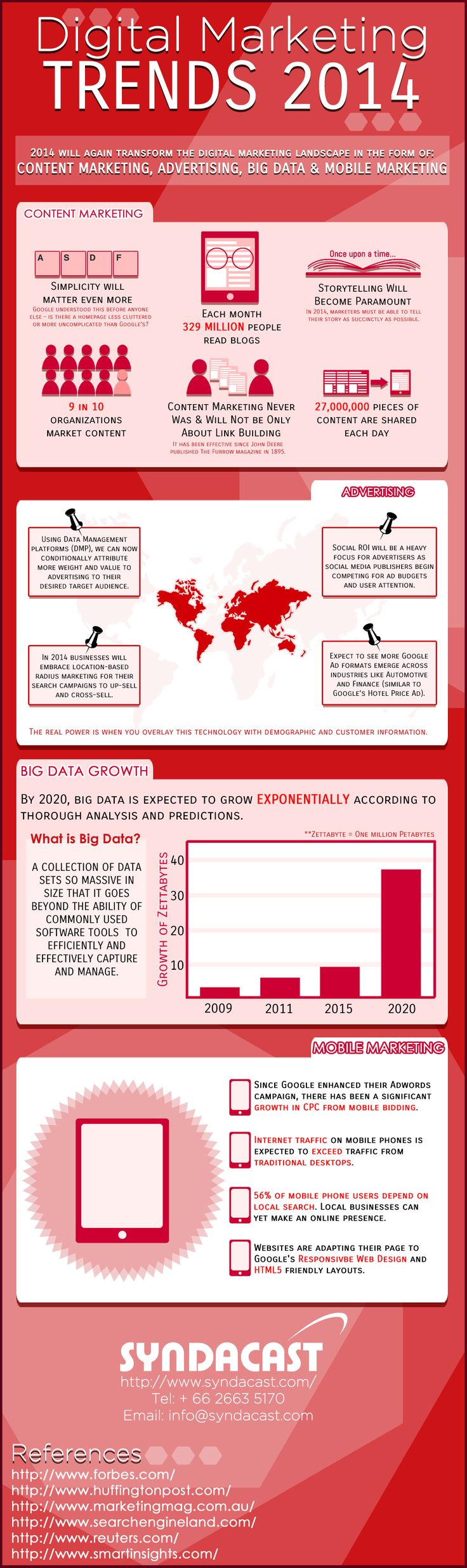 Content Marketing, Advertising And Mobile Marketing #Trends 2014 #infographic #digitalmarketing