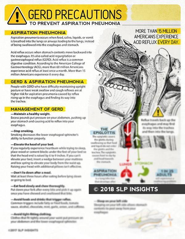Handout: GERD Precautions to Prevent Aspiration Pneumonia ...