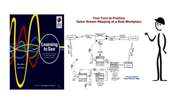 "Value Stream Mapping at the Gemba (""Learning to See"" applied to a real working Value Stream) Intensive 3- Days 21st - 23rd February GE Power Services, Service Centre in Rugby"