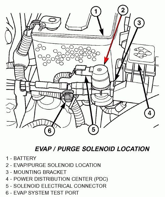 Awesome Jeep Code P0455 (Dengan gambar)