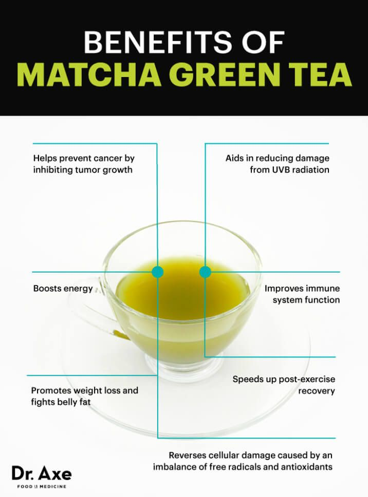Matcha green tea benefits - Dr. Axe