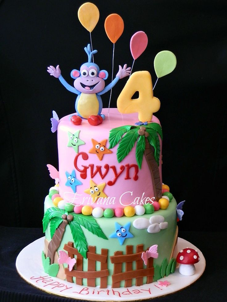 Cake Decorating Ideas For Kids