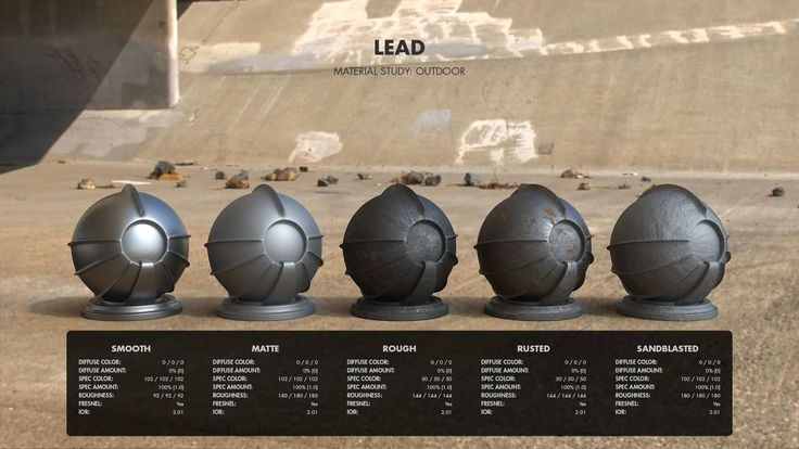 Lead Shader Outdoor