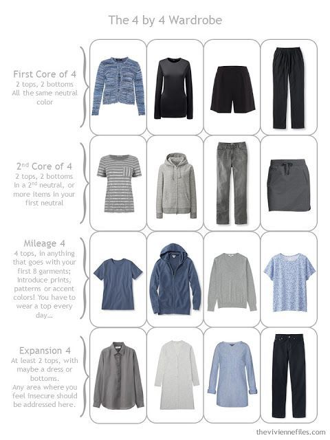 This is in response to a specific request to incorporate more leisure wear into a wardrobe (without breaking the bank), based on the same simple black column I've used before, but including a great ca