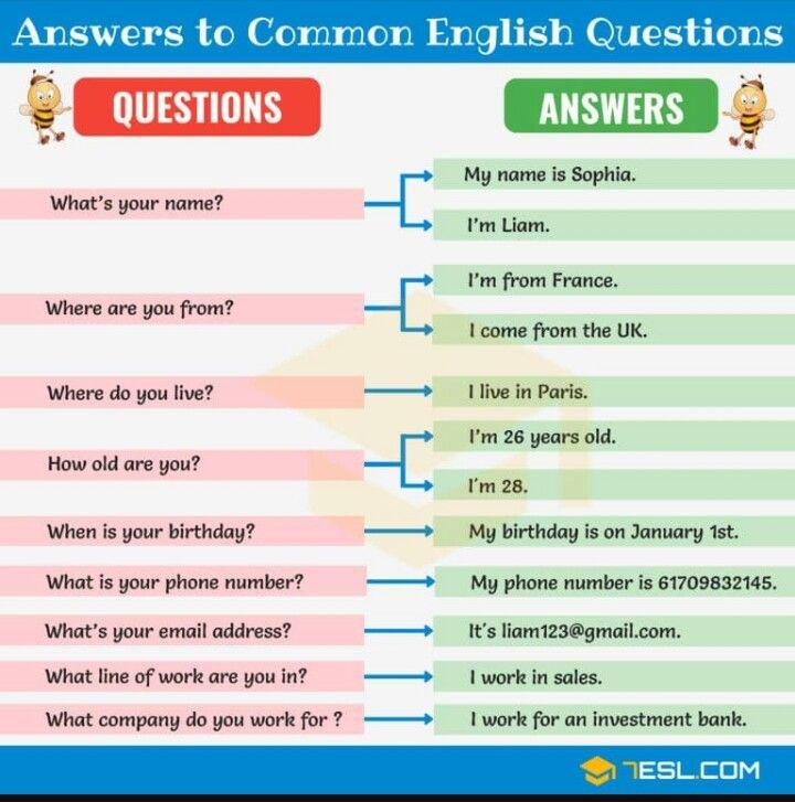 Pin By Hilmer Jimenez On English Grammar Learn English Learn