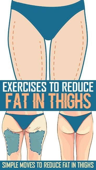 Exercises to Reduce Fat in Thighs..