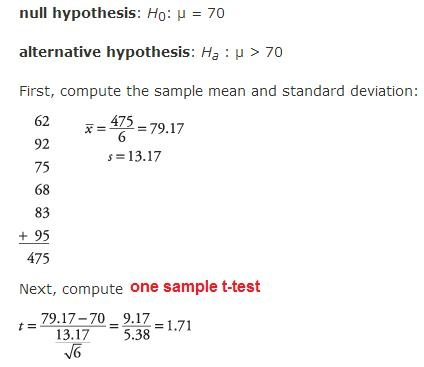 sample null hypothesis