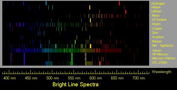 spectra.gif (616×314)