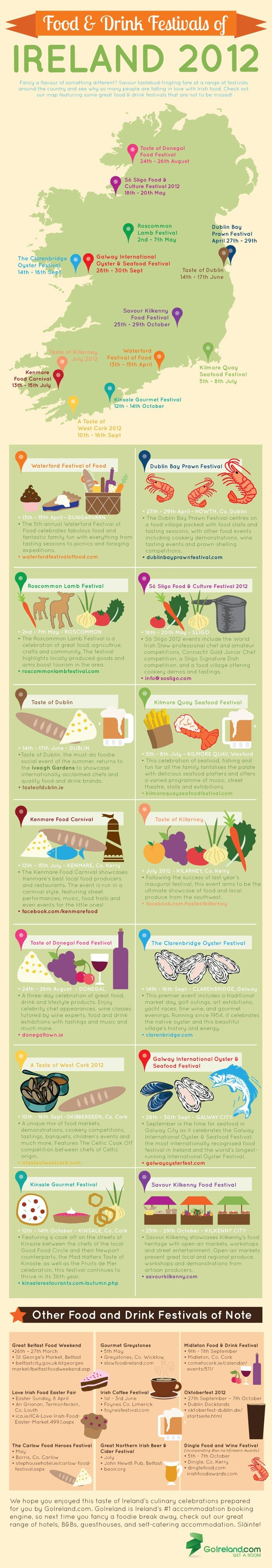 Artisan food tour of Ireland- with 13 stops?  (foodie fests from 2012)