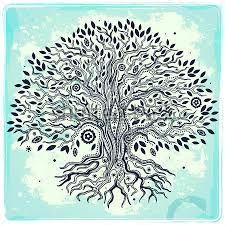 Výsledok vyhľadávania obrázkov pre dopyt šablony strom života