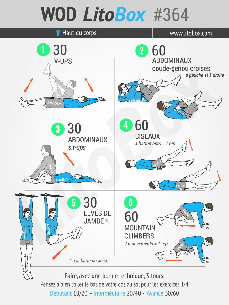 17 Best images about workout on Pinterest | Muscle, Cardio