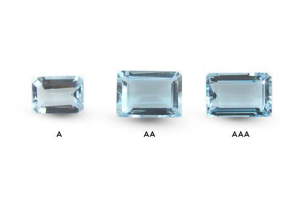 Aquamarine grades A AA AAA