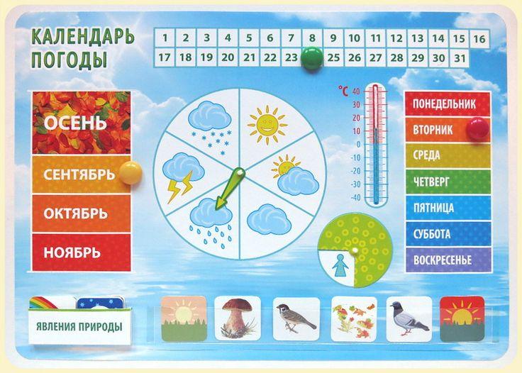 таблица погоды с картинками собрался праздник, одев