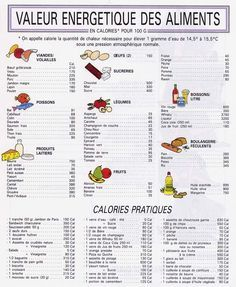 Comment calculer les calories