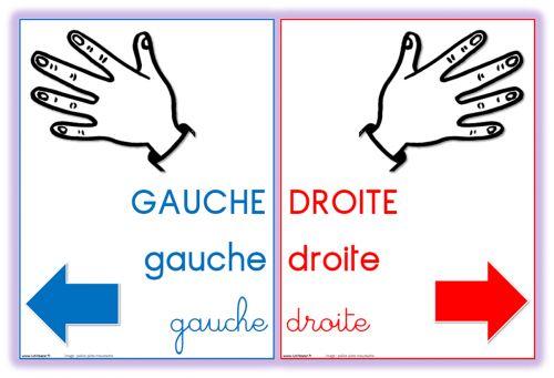 DROITE GAUCHE