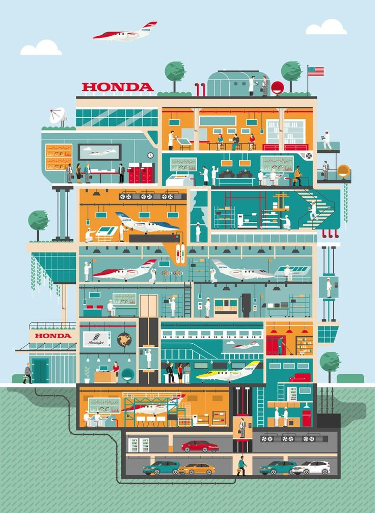 Illustrator Arunas Kacinskas - Honda Jet Factory illustration