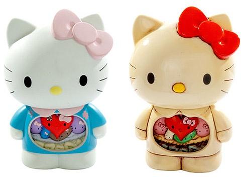 Hello Kitty, again!