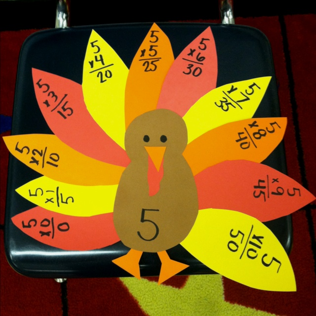 Multiplication turkey...could use addition and subtraction too