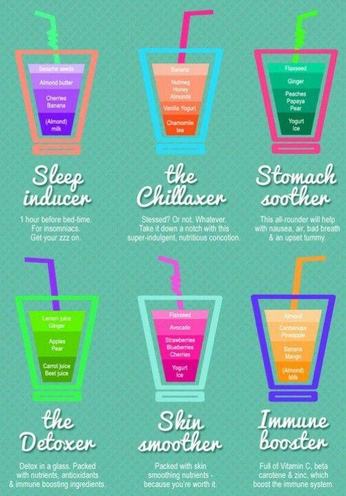 Smoothie guide-sleep smoothie, detox smoothie, great skin smoothie...