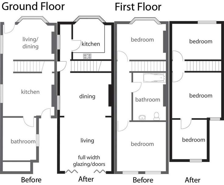 Houseplans For Adding A Kitchen Extension To A Terraced