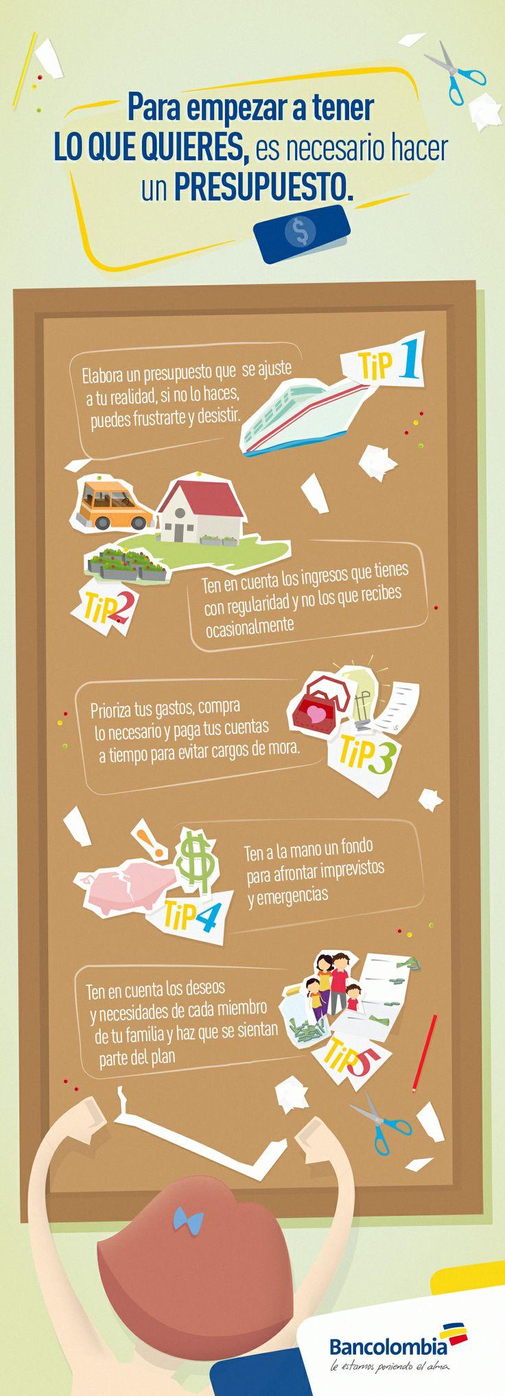 Un presupuesto requiere de un poco de planeación y compromiso. Acá te damos algunos consejos útiles. Conoce más en www.bancolombia.com/usoresponsable