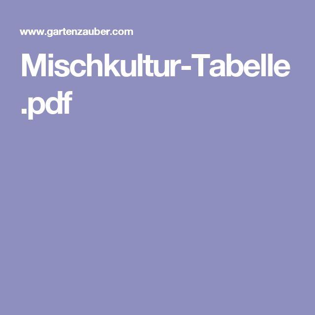 Mischkultur-Tabelle.pdf
