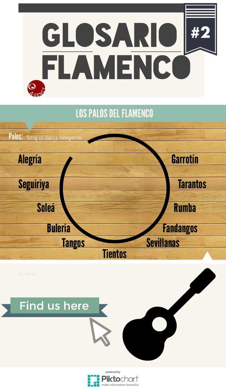 Flamenco Palos http://www.flamencoagency.com/fla/en/