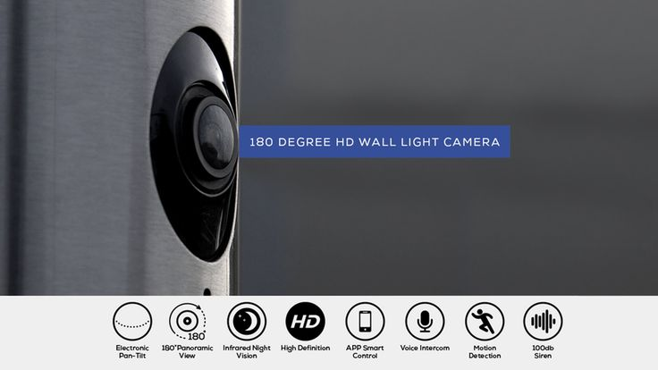 World's First 180 Degree HD Wall Light Security Camera