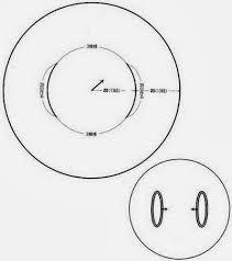 brincipen för virkad eller stickad cirkelkofta verkar lätt jag vill virka en kofta