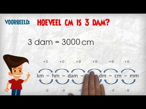 Rekenen meten groep 7 - YouTube