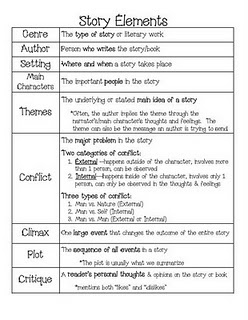 Story Elements  Printable  Add to NB Day 1 Frindle