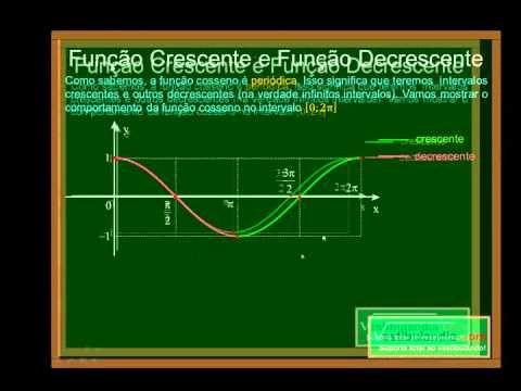 Estudando Funções Trigonométricas 10/9/2013