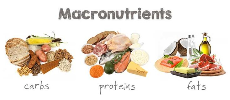 Do you know your macro-nutrient daily percentage?  Or what it is or how to figure it?  Read on ...