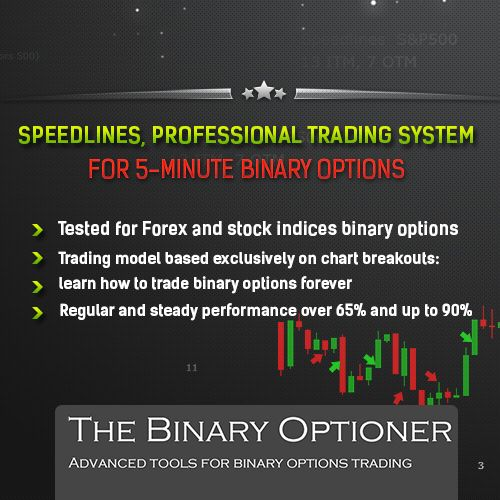 Stock options trading software