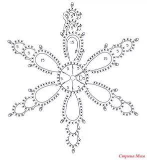схема вязания снежинок крючком: 26 тыс изображений найдено в Яндекс.Картинках