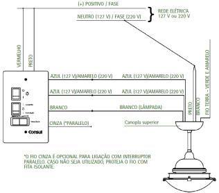 Apostila SENAI Eletricista Predial Residencial Industrial - Instalações Elétricas,...