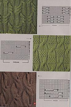 Узоры для вязания спицами Косы