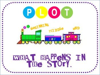 25+ best ideas about Character setting plot on Pinterest | Story ...