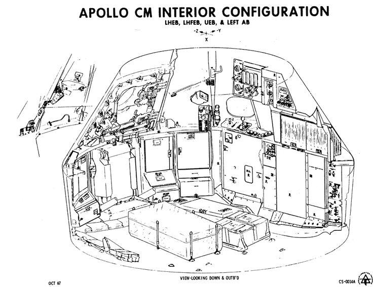 [Graphisme] Les plans de la NASA : fusées, objets
