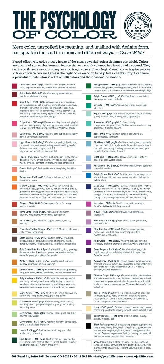 Home Decor Photos: The Psychology of Color. interesting for when I decorate