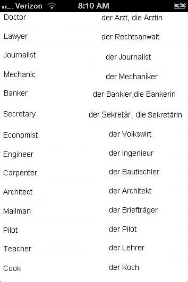 German Words For Professions Learn German
