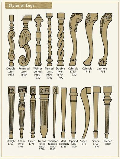 Antique Leg Styles    These Diagrams Are Everything You Need To Decorate  Your Home   Interior Design Cheat Sheets FTW.